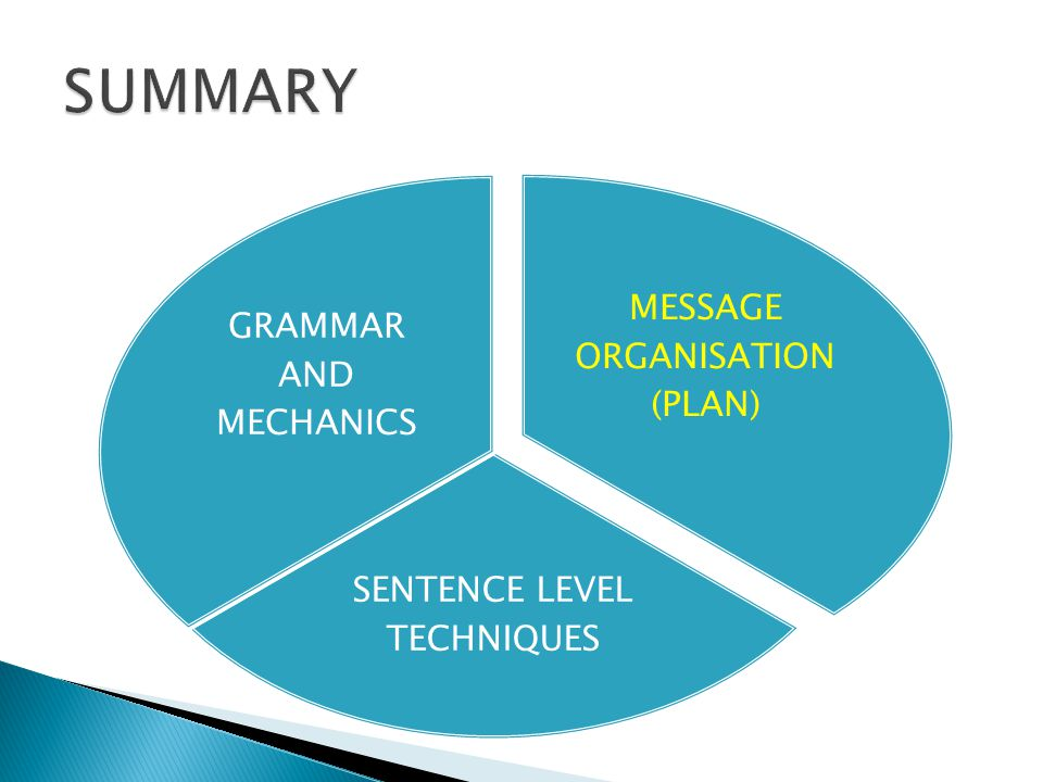 MESSAGE ORGANISATION (PLAN) SENTENCE LEVEL TECHNIQUES GRAMMAR AND MECHANICS