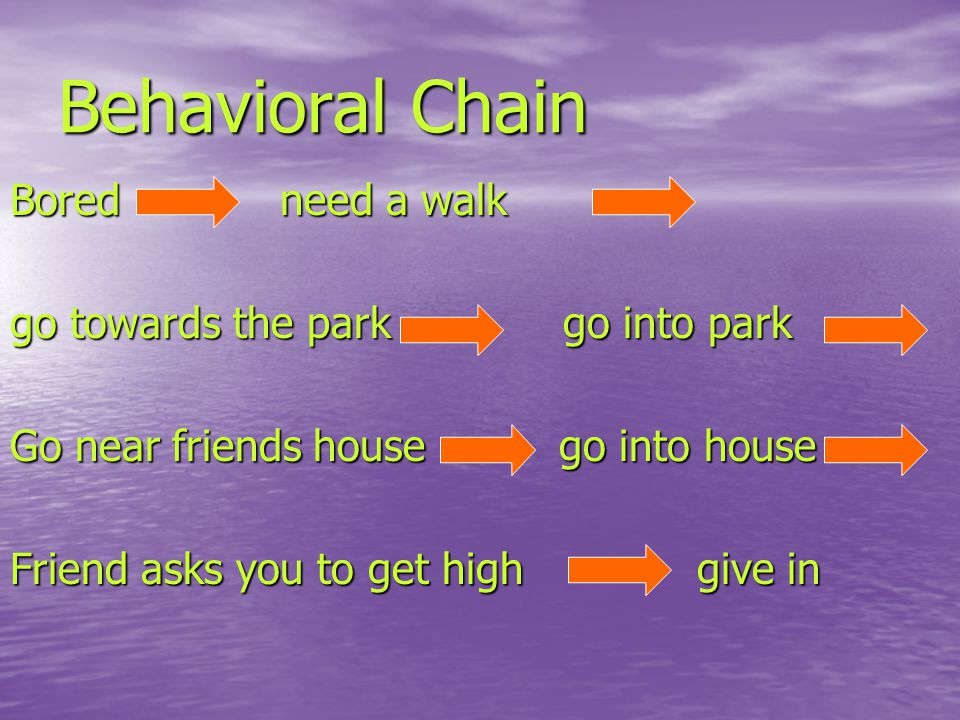 Behavioral Chain Bored need a walk go towards the park go into park Go near friends house go into house Friend asks you to get high give in