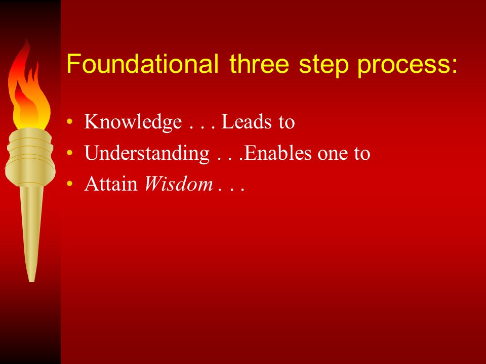 FIRST STEP: KNOWLEDGE Deals with WHAT. Easy part Simply takes observation and listening.