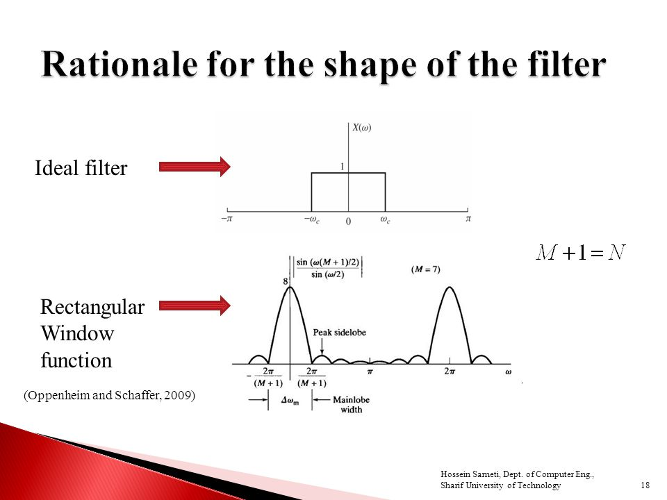 (Oppenheim and Schaffer, 2009) Ideal filter Rectangular Window function 18 Hossein Sameti, Dept.