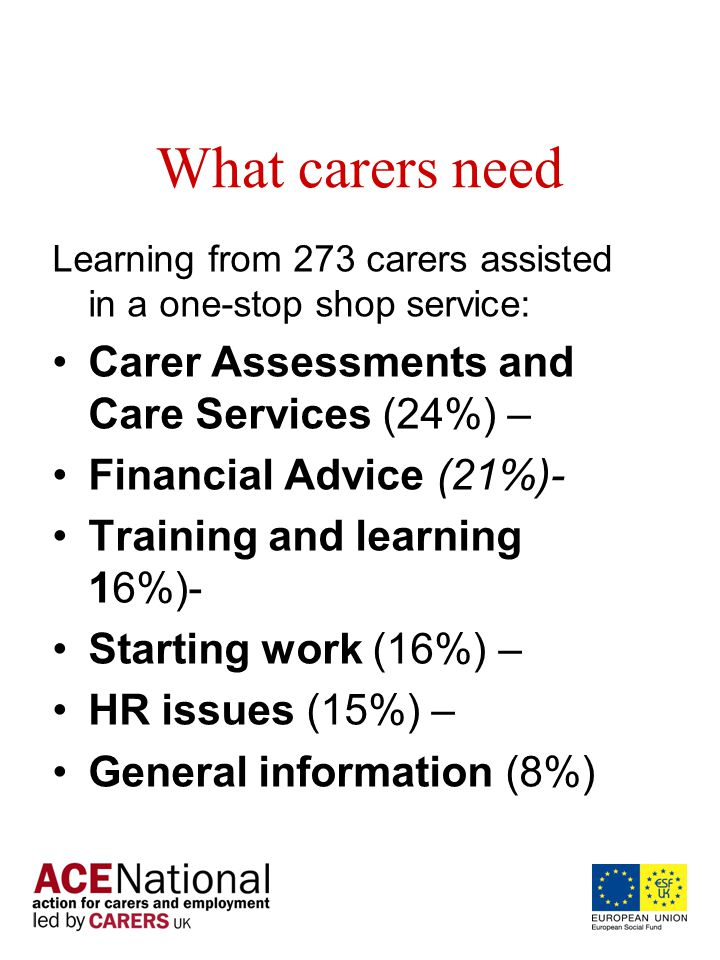 What carers need Learning from 273 carers assisted in a one-stop shop service: Carer Assessments and Care Services (24%) – Financial Advice (21%)- Training and learning 16%)- Starting work (16%) – HR issues (15%) – General information (8%)