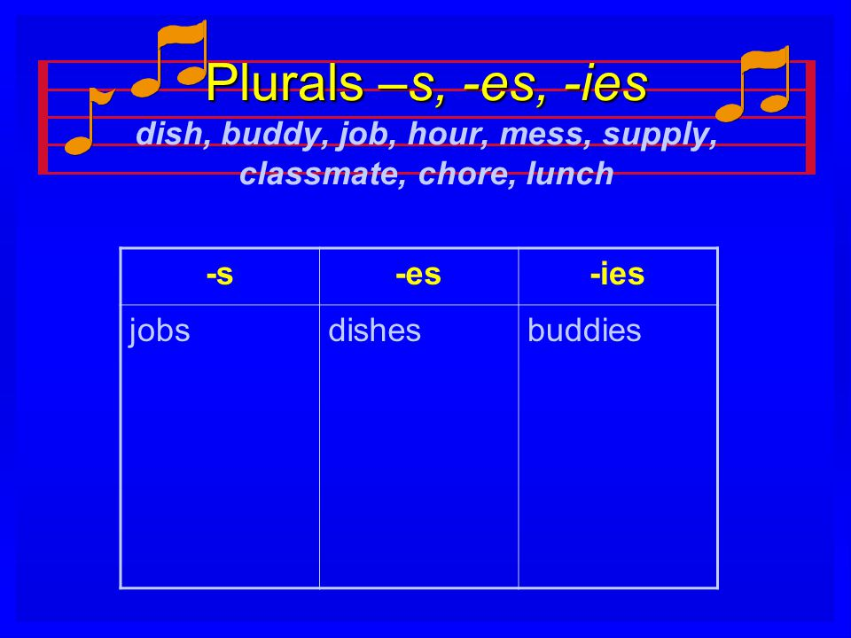 Plurals –s, -es, -ies Plurals –s, -es, -ies dish, buddy, job, hour, mess, supply, classmate, chore, lunch -s-es-ies jobsdishesbuddies