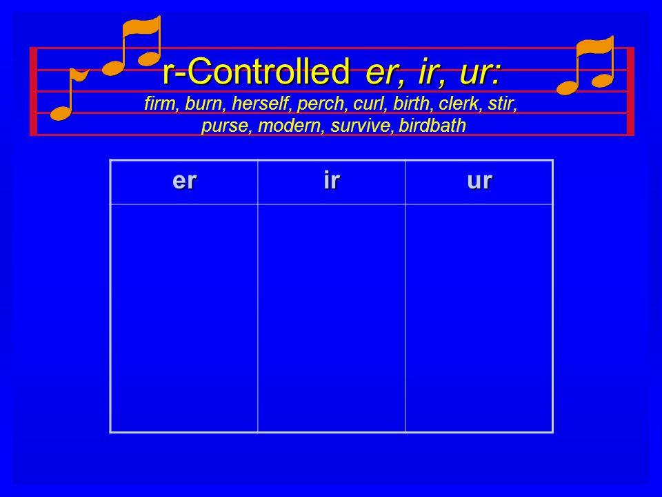 r-Controlled er, ir, ur: r-Controlled er, ir, ur: firm, burn, herself, perch, curl, birth, clerk, stir, purse, modern, survive, birdbath erirur