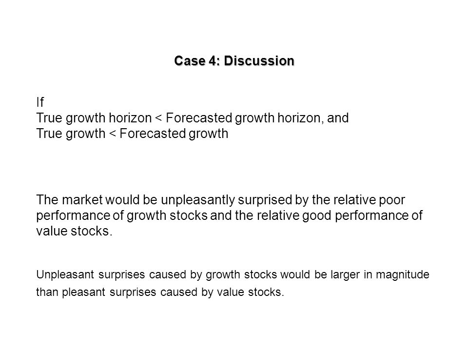 Case 4b today True horizon True earnings Forecasted earnings