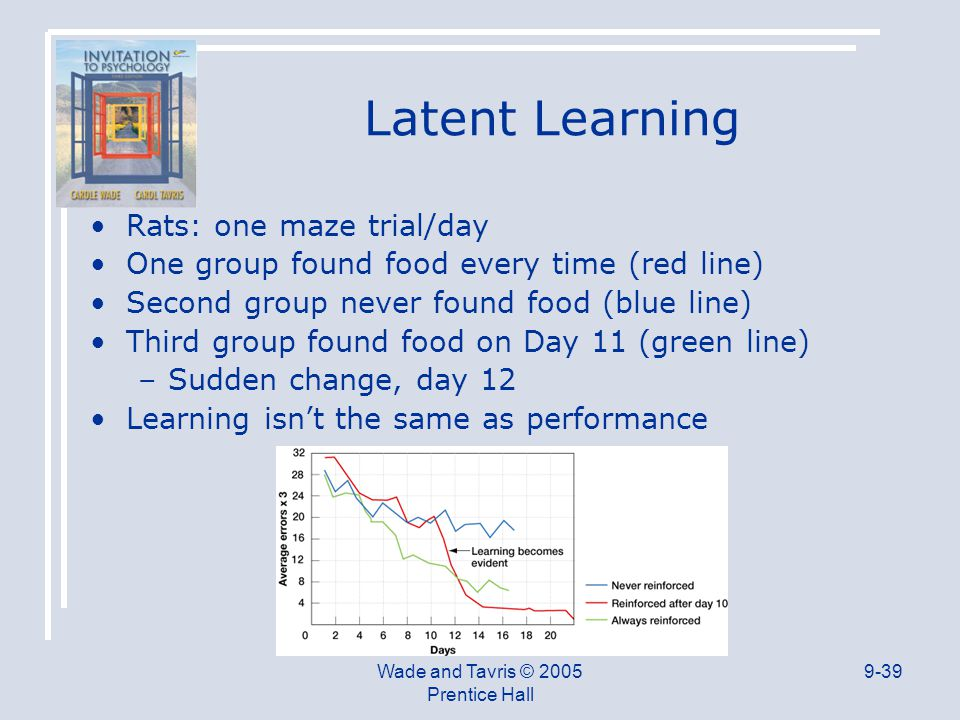 Wade and Tavris © 2005 Prentice Hall 9-39 Latent Learning Rats: one maze trial/day One group found food every time (red line) Second group never found food (blue line) Third group found food on Day 11 (green line) –Sudden change, day 12 Learning isn't the same as performance