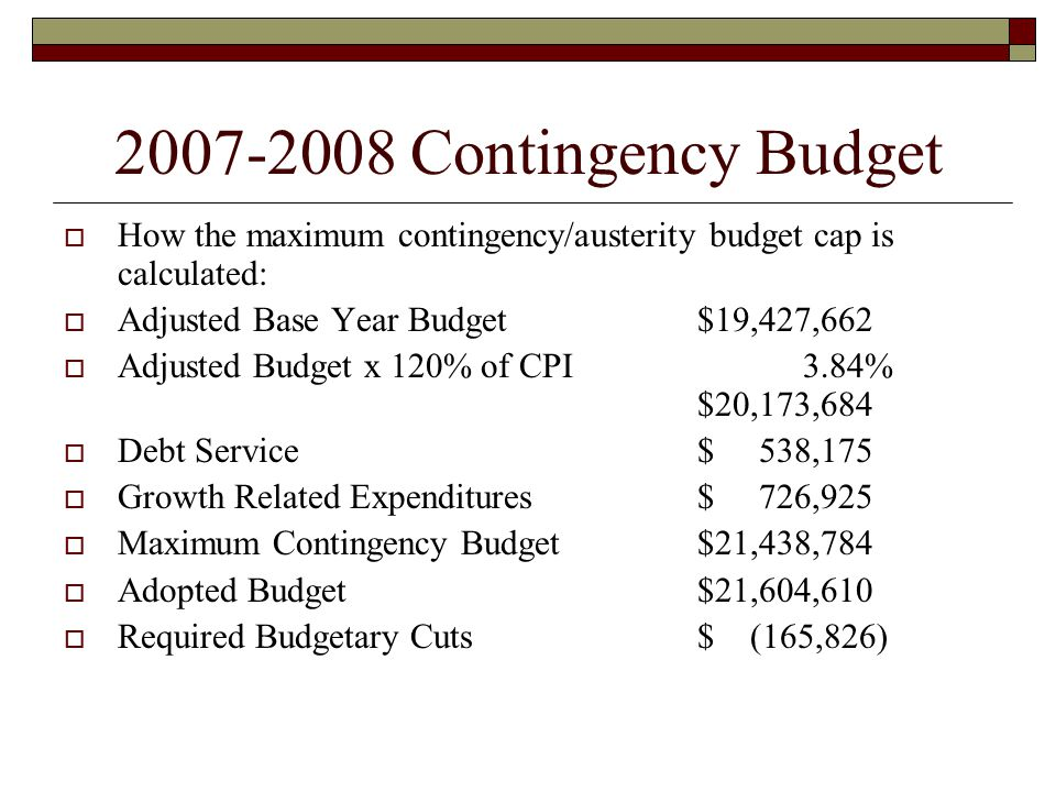 2007-2008 Contingency Budget  How the maximum contingency/austerity budget cap is calculated:  Adjusted Base Year Budget$19,427,662  Adjusted Budget x 120% of CPI3.84% $20,173,684  Debt Service $ 538,175  Growth Related Expenditures$ 726,925  Maximum Contingency Budget$21,438,784  Adopted Budget$21,604,610  Required Budgetary Cuts$ (165,826)