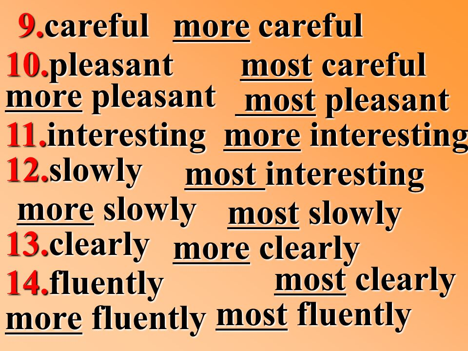 9.careful morecareful more careful most careful most careful 10.pleasant more pleasant most pleasant most pleasant 11.interesting more interesting most interesting 12.slowly more slowly most slowly 13.clearly more clearly most clearly 14.fluently more fluently most fluently