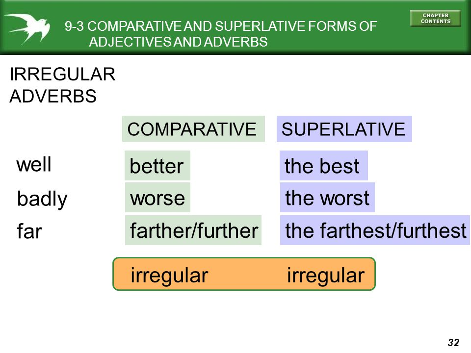 32 9-3 COMPARATIVE AND SUPERLATIVE FORMS OF ADJECTIVES AND ADVERBS IRREGULAR ADVERBS COMPARATIVESUPERLATIVE well badly better worse the best the worst irregular far farther/furtherthe farthest/furthest