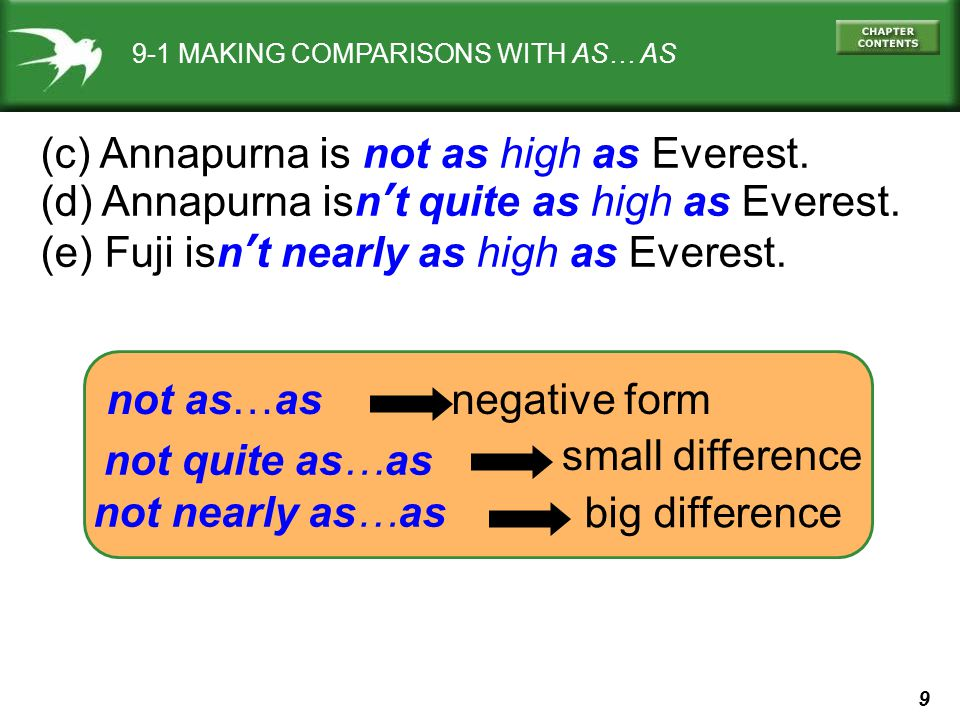 9 9-1 MAKING COMPARISONS WITH AS… AS (c) Annapurna is not as high as Everest.