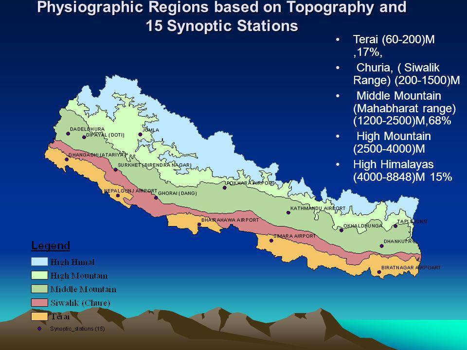 Terai (60-200)M,17%, Churia, ( Siwalik Range) (200-1500)M Middle Mountain (Mahabharat range) (1200-2500)M,68% High Mountain (2500-4000)M High Himalaya