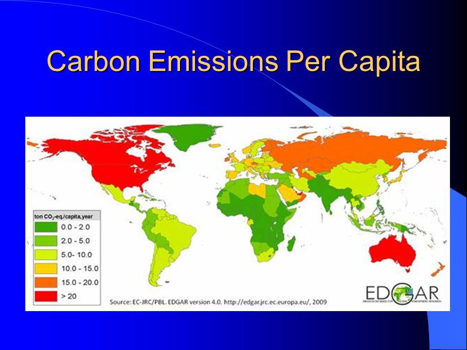 Carbon Emissions Per Capita