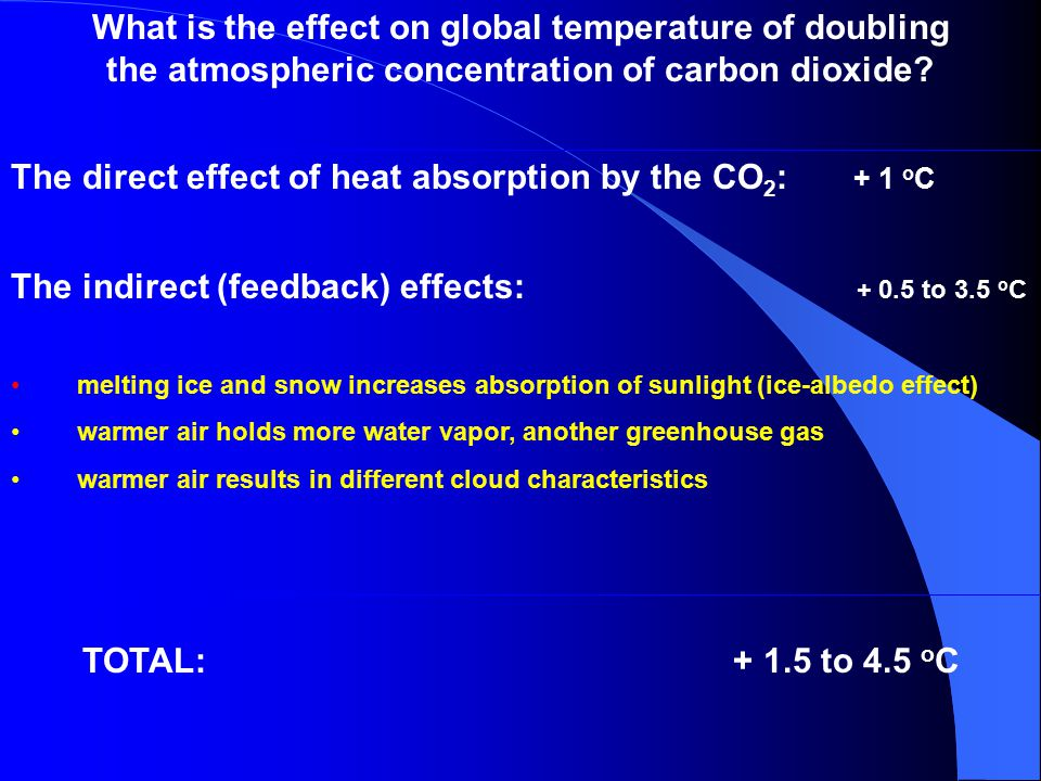What is the effect on global temperature of doubling the atmospheric concentration of carbon dioxide.