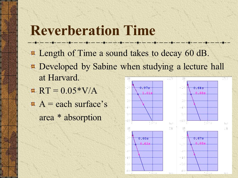 Reverberation Time Length of Time a sound takes to decay 60 dB.