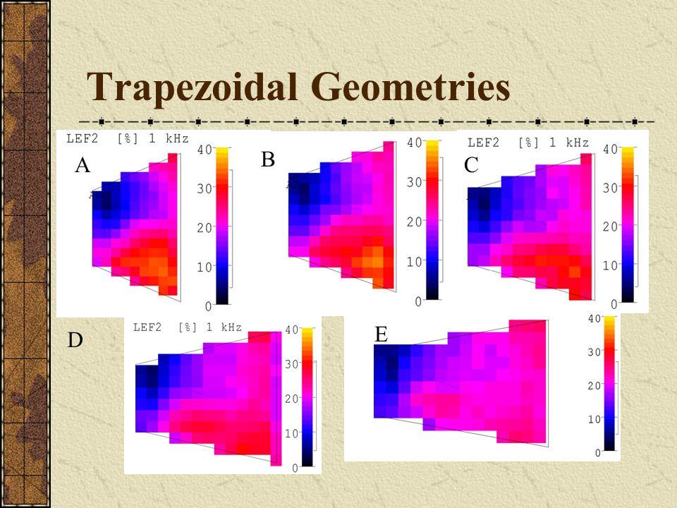 Trapezoidal Geometries B AC D E