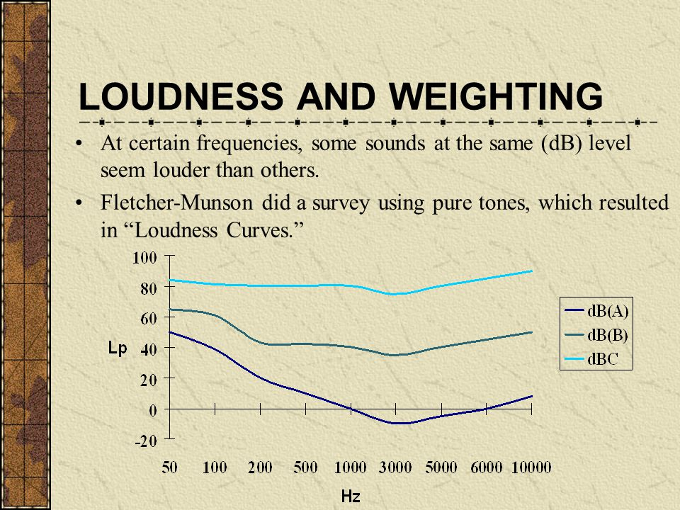 LOUDNESS AND WEIGHTING At certain frequencies, some sounds at the same (dB) level seem louder than others.