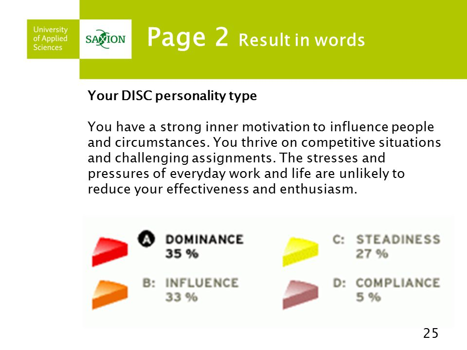 Page 2 Result in words Your DISC personality type You have a strong inner motivation to influence people and circumstances.