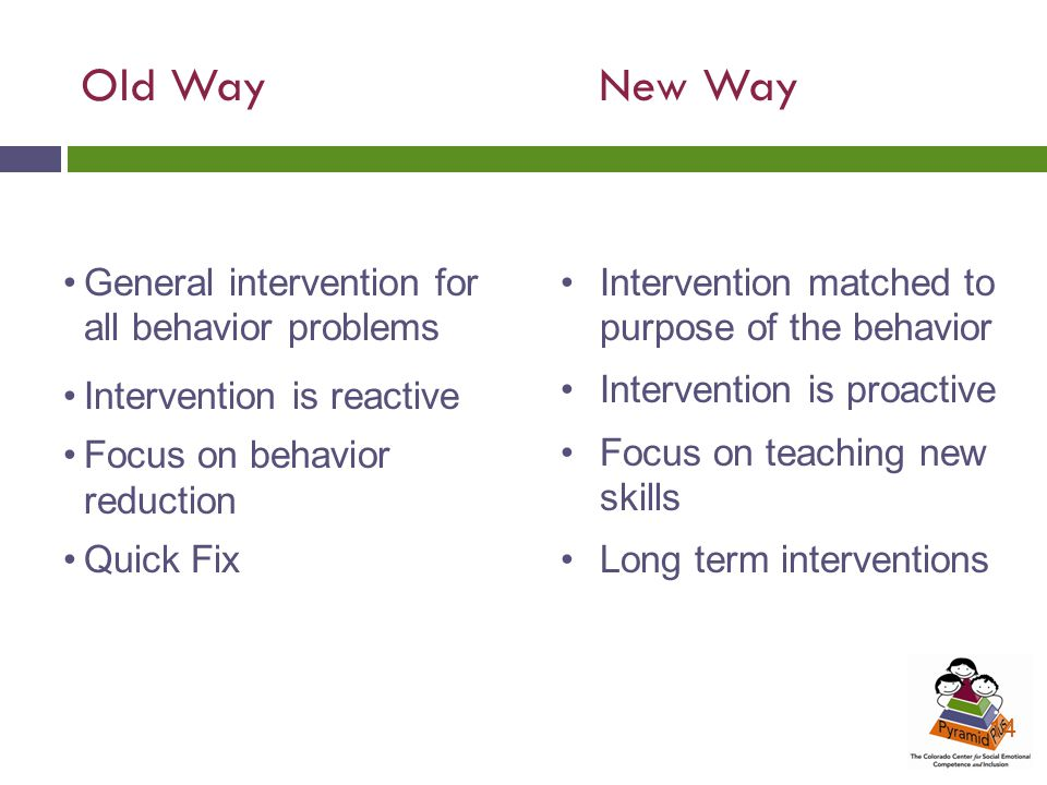 Old Way New Way General intervention for all behavior problems Intervention is reactive Focus on behavior reduction Quick Fix Intervention matched to purpose of the behavior Intervention is proactive Focus on teaching new skills Long term interventions 14
