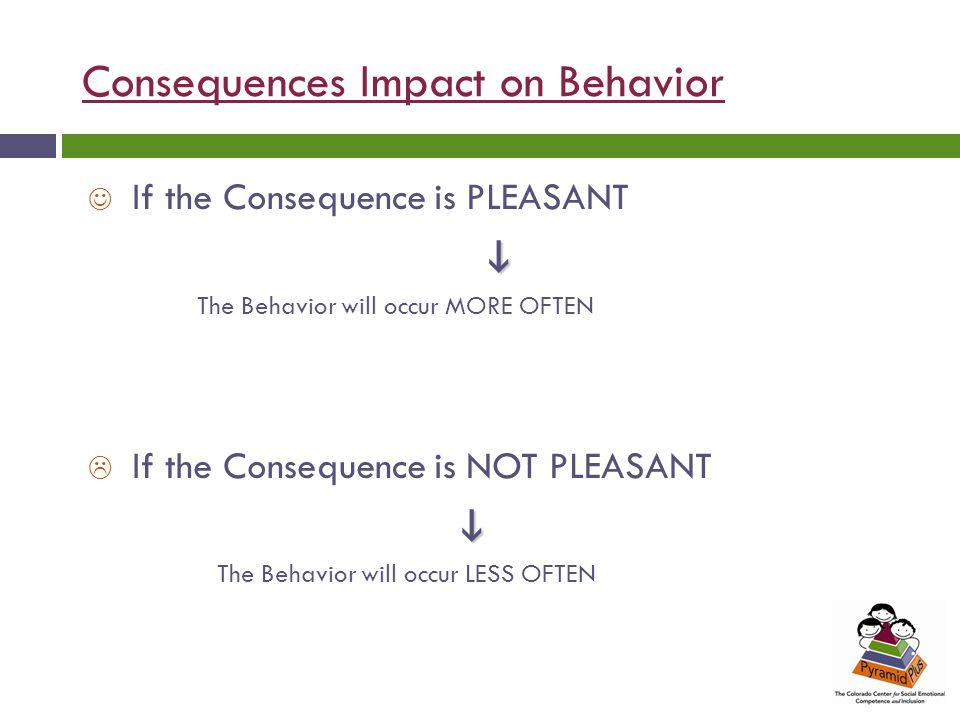 Consequences Impact on Behavior If the Consequence is PLEASANT The Behavior will occur MORE OFTEN  If the Consequence is NOT PLEASANT The Behavior will occur LESS OFTEN