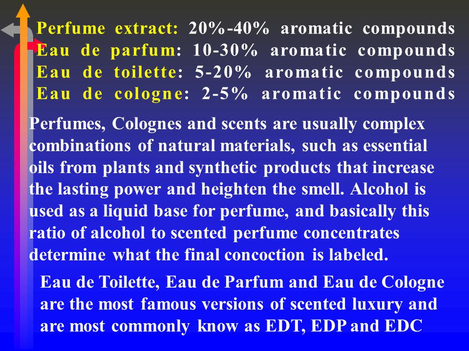 Perfume extract: 20%-40% aromatic compounds Eau de parfum: 10-30% aromatic compounds Eau de toilette: 5-20% aromatic compounds Eau de cologne: 2-5% aromatic compounds Eau de Toilette, Eau de Parfum and Eau de Cologne are the most famous versions of scented luxury and are most commonly know as EDT, EDP and EDC Perfumes, Colognes and scents are usually complex combinations of natural materials, such as essential oils from plants and synthetic products that increase the lasting power and heighten the smell.