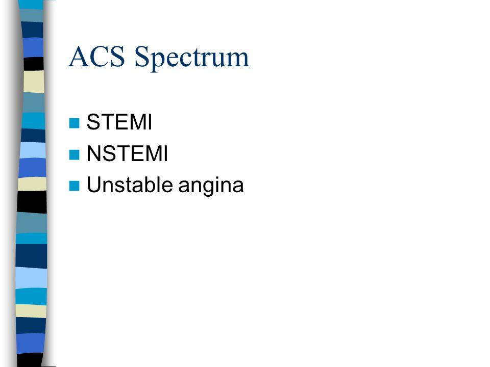ACS Spectrum STEMI NSTEMI Unstable angina