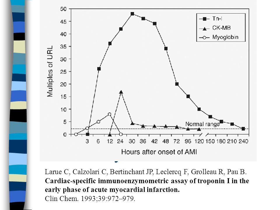 Time course of serum markers in acute myocardial infarction Larue C, Calzolari C, Bertinchant JP, Leclercq F, Grolleau R, Pau B.