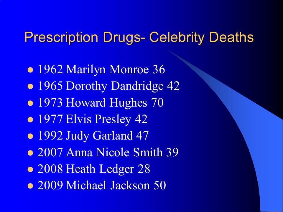 Prescription Drugs- Celebrity Deaths 1962 Marilyn Monroe 36 1965 Dorothy Dandridge 42 1973 Howard Hughes 70 1977 Elvis Presley 42 1992 Judy Garland 47 2007 Anna Nicole Smith 39 2008 Heath Ledger 28 2009 Michael Jackson 50