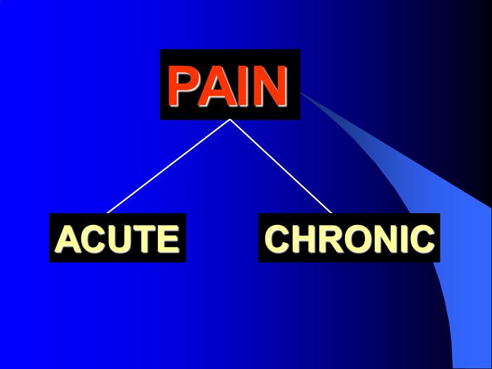 PAIN ACUTECHRONIC