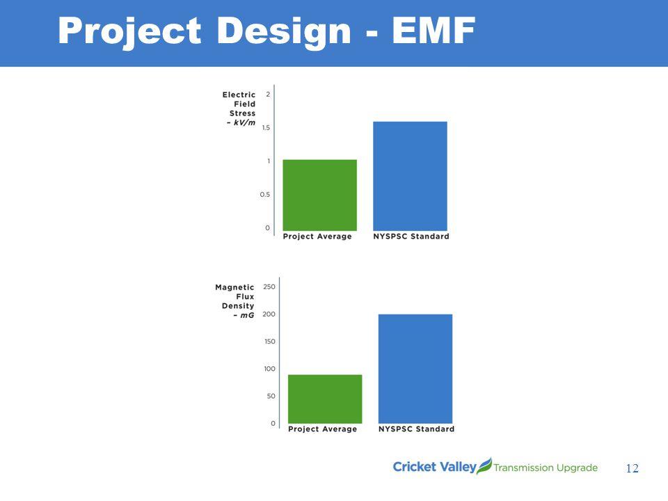 Project Design - EMF 12