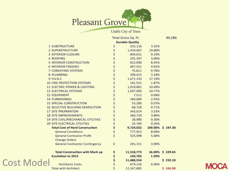 Cost Model
