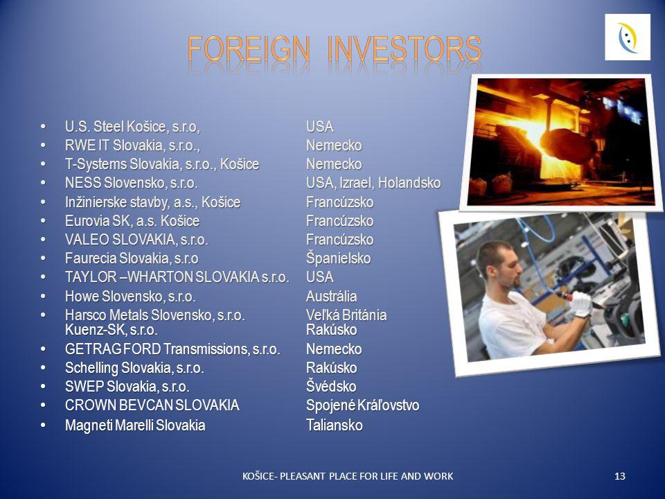 U.S. Steel Košice, s.r.o, USA U.S. Steel Košice, s.r.o, USA RWE IT Slovakia, s.r.o., Nemecko RWE IT Slovakia, s.r.o., Nemecko T-Systems Slovakia, s.r.