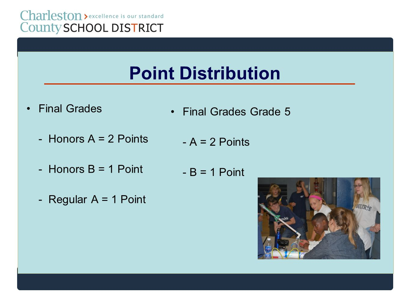 Point Distribution Gifted and Talented Academic - 1 Point Teacher Recommendation - 1 Point
