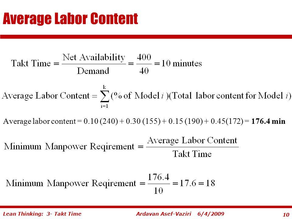 10 Ardavan Asef-Vaziri 6/4/2009Lean Thinking: 3- Takt Time Average Labor Content Average labor content = 0.10 (240) + 0.30 (155) + 0.15 (190) + 0.45(1