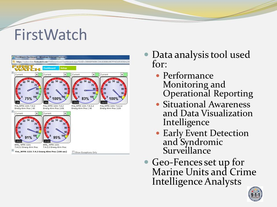 FirstWatch Data analysis tool used for: Performance Monitoring and Operational Reporting Situational Awareness and Data Visualization Intelligence Ear