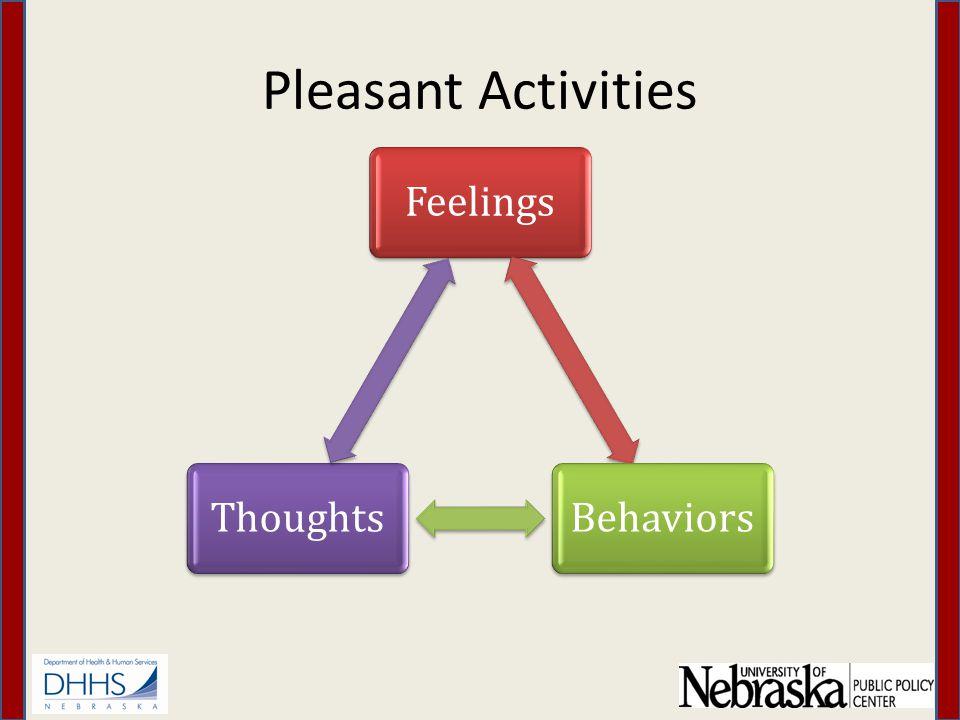 Pleasant Activities FeelingsBehaviorsThoughts