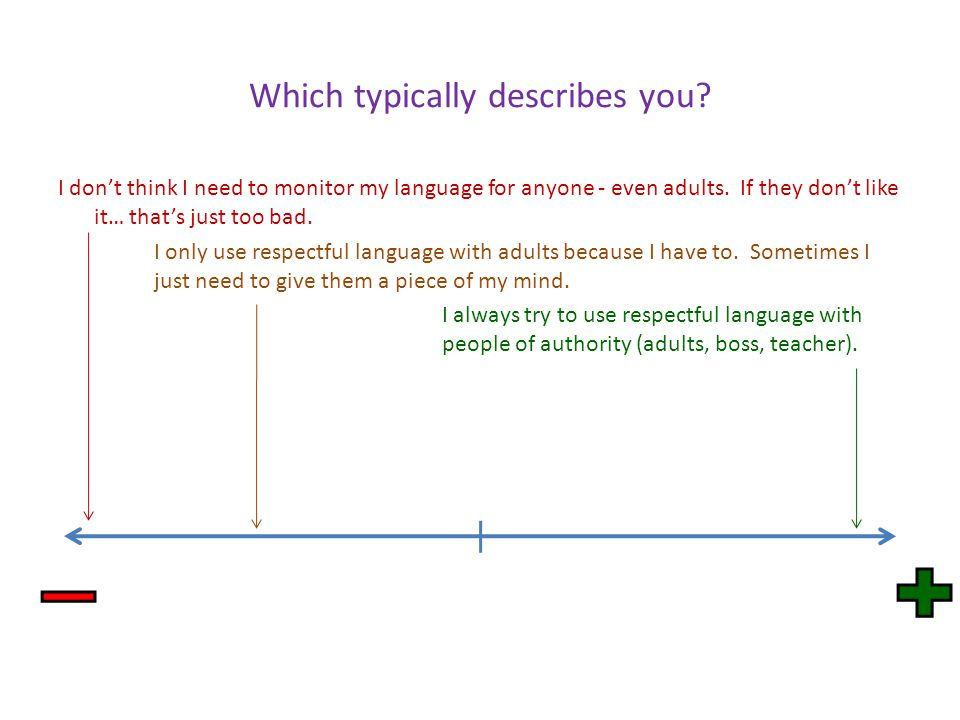 Which typically describes you? I don't think I need to monitor my language for anyone - even adults. If they don't like it… that's just too bad. I onl