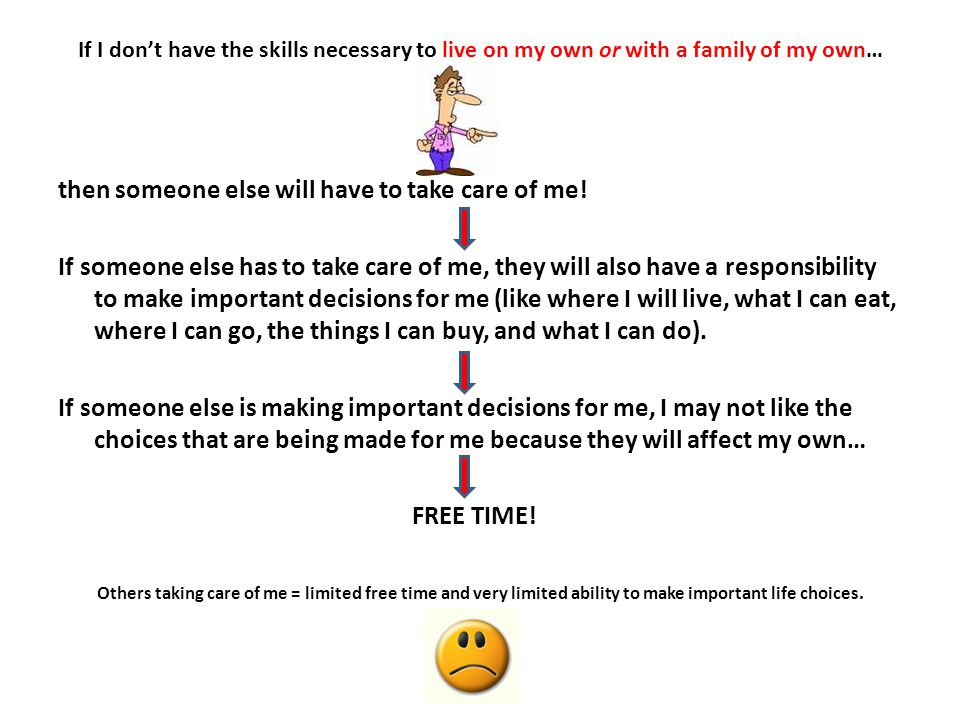 If I don't have the skills necessary to live on my own or with a family of my own… then someone else will have to take care of me! If someone else has