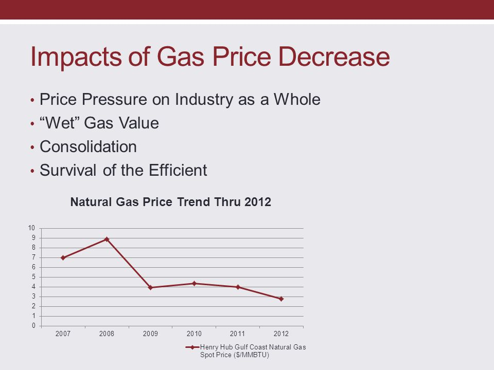 """Impacts of Gas Price Decrease Price Pressure on Industry as a Whole """"Wet"""" Gas Value Consolidation Survival of the Efficient"""