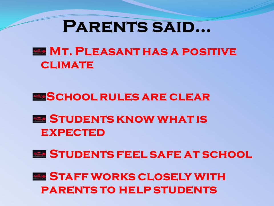 Parents said… Mt.