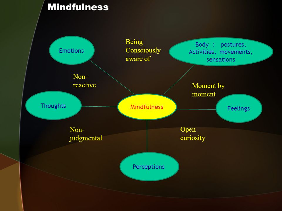 What is Mindfulness .