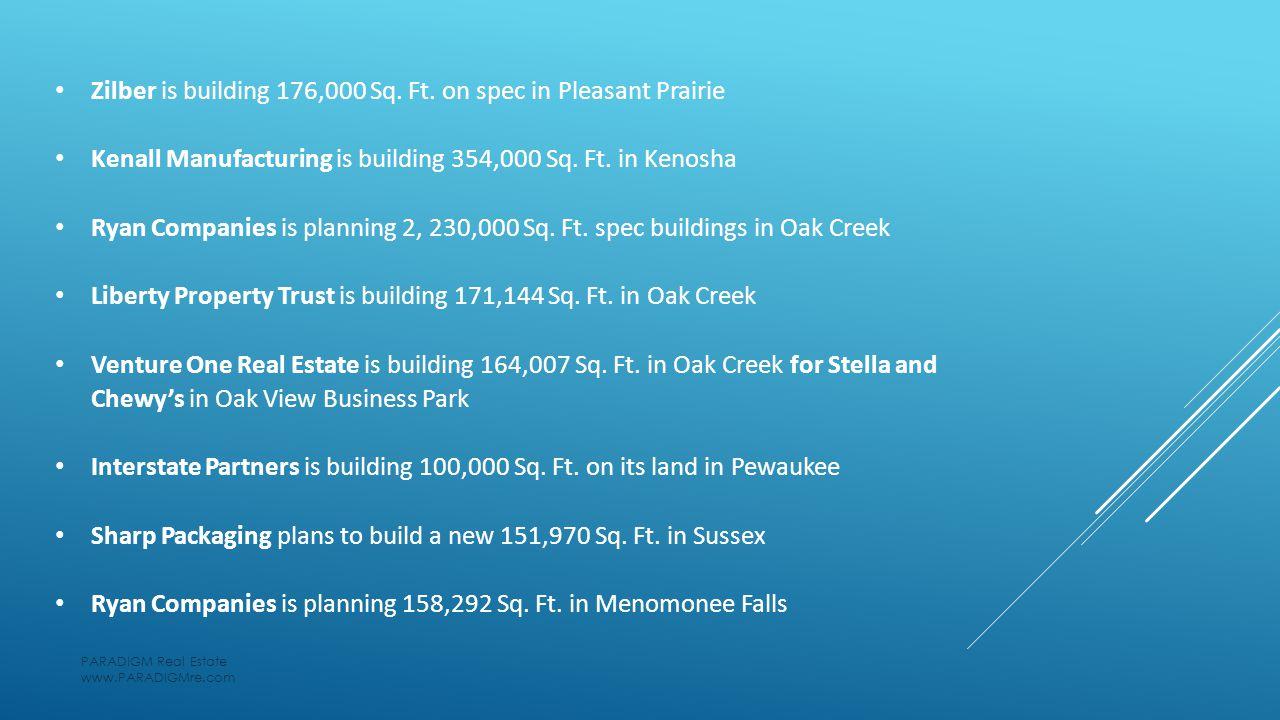 Zilber is building 176,000 Sq.Ft.