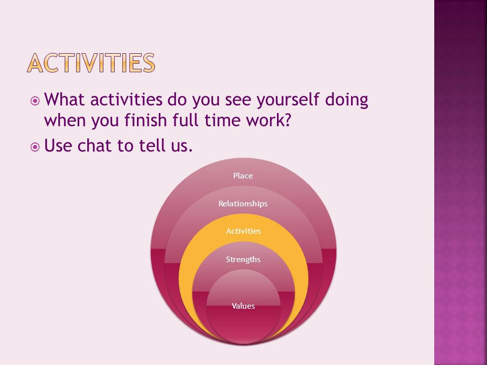 What activities do you see yourself doing when you finish full time work.