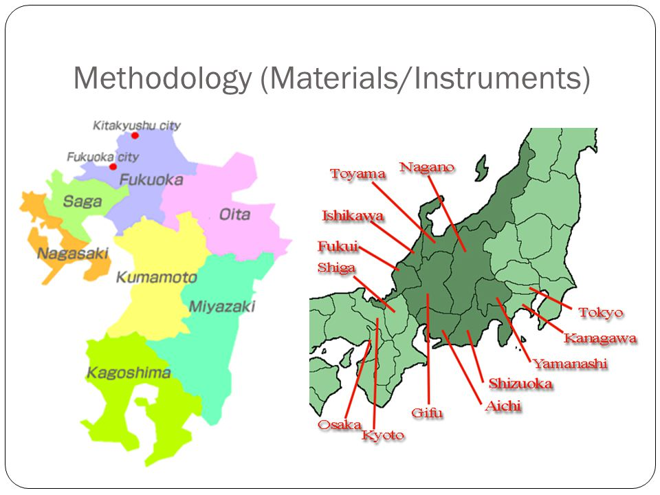 Methodology (Materials/Instruments)