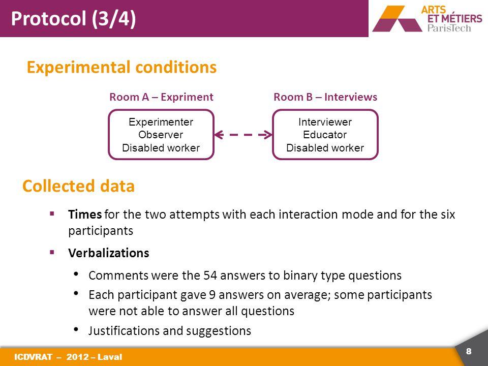 9 Protocol (4/4) Analysis methods ICDVRAT – 2012 – Laval  Performances Traditional descriptive statistics (i.e.