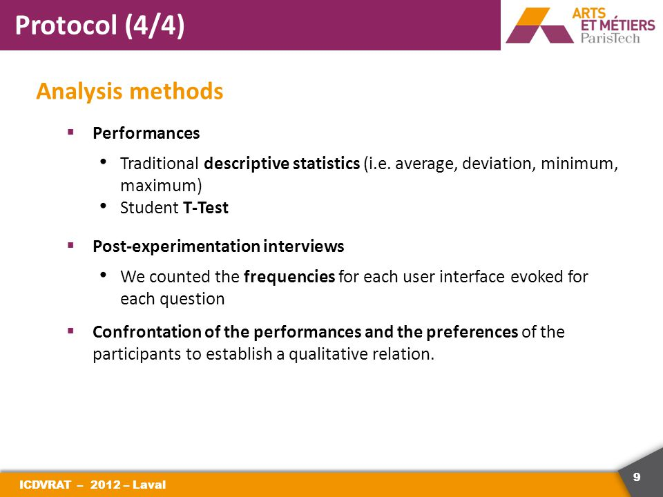 9 Protocol (4/4) Analysis methods ICDVRAT – 2012 – Laval  Performances Traditional descriptive statistics (i.e.