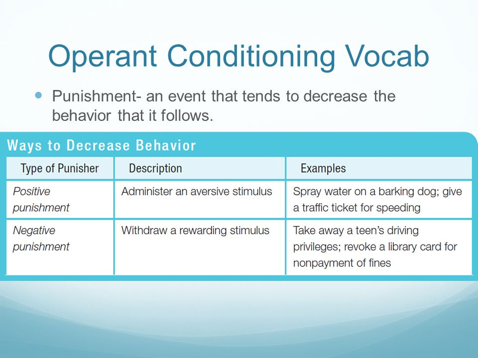 Operant Conditioning Vocab Punishment- an event that tends to decrease the behavior that it follows.