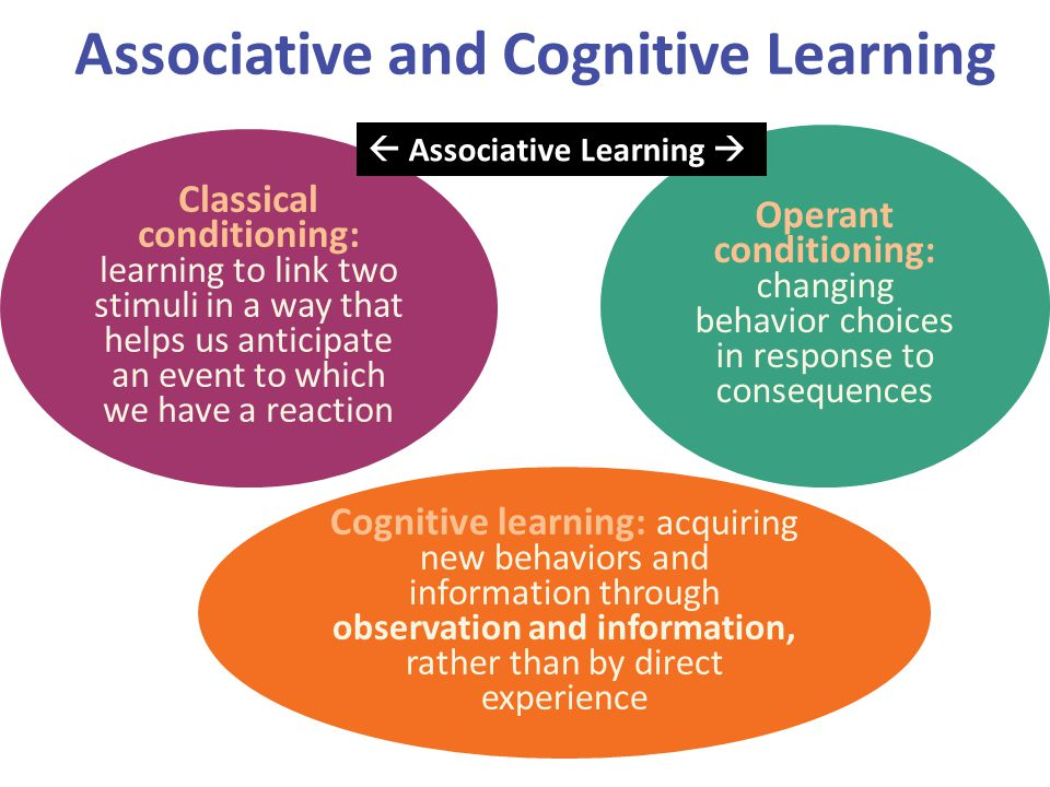 Associative and Cognitive Learning Classical conditioning: learning to link two stimuli in a way that helps us anticipate an event to which we have a