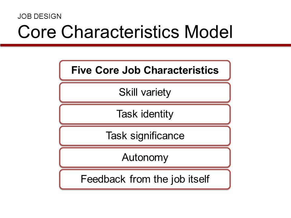 JOB DESIGN Core Characteristics Model Five Core Job CharacteristicsSkill varietyTask identityTask significanceAutonomyFeedback from the job itself
