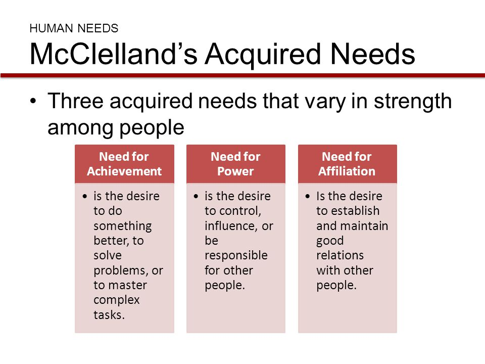 HUMAN NEEDS McClelland's Acquired Needs Three acquired needs that vary in strength among people Need for Achievement is the desire to do something bet