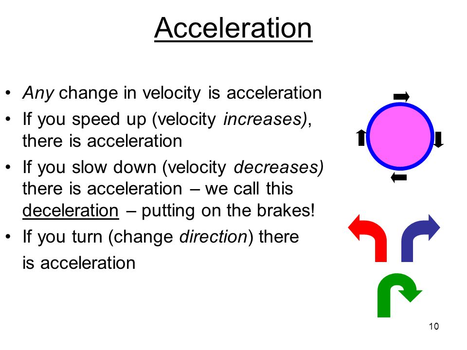 Acceleration Any change in velocity is acceleration If you speed up (velocity increases), there is acceleration If you slow down (velocity decreases)