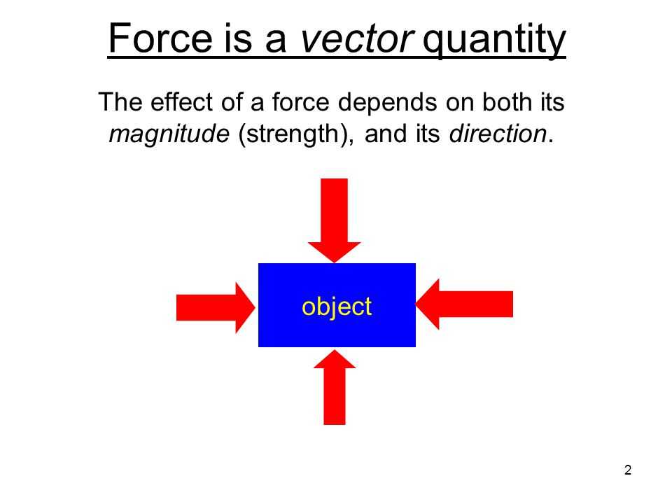 Force is a vector quantity The effect of a force depends on both its magnitude (strength), and its direction. object 2